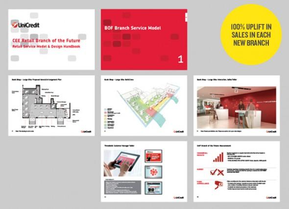 Unicredit Bank branch Interior Design